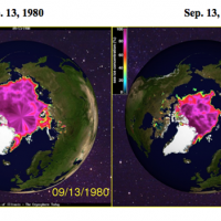 Dramatic loss of Arctic sea ice
