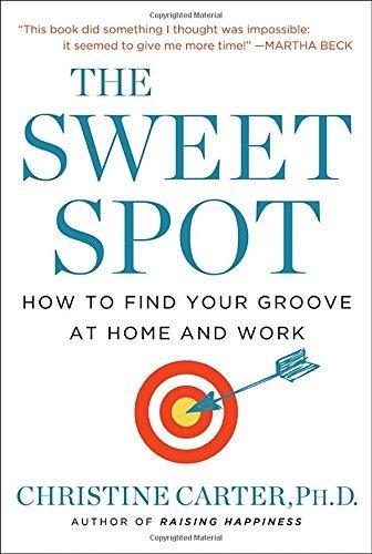 the_sweet_spot.jpg